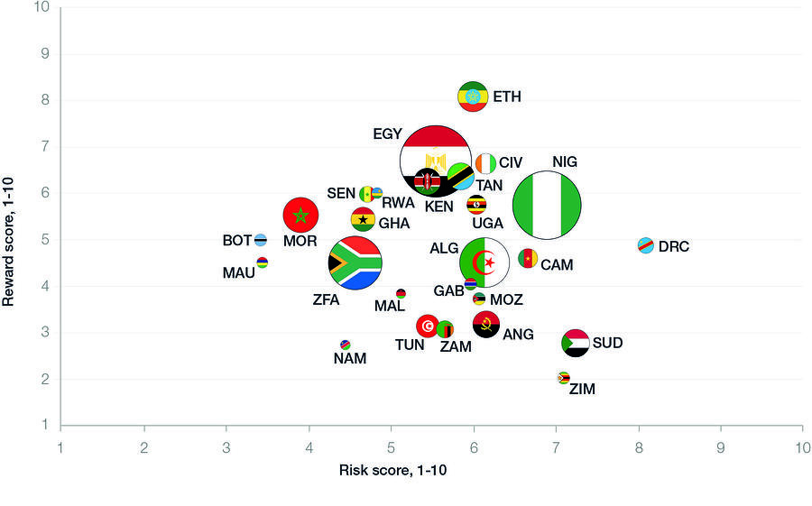 ARRI 2019 - Africa Risk-Reward Index