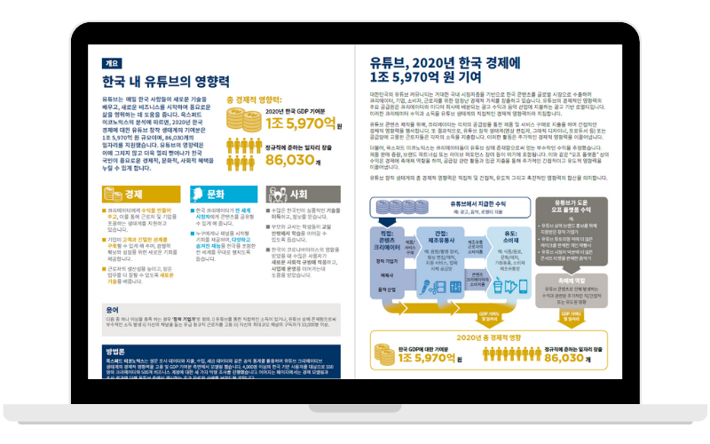 YouTube Economic Impact report - South Korea - 1